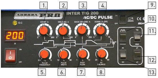 Панель управления AuroraPRO INTER TIG 200 AC/DC PULSE
