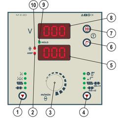 Панель управления M 2.20