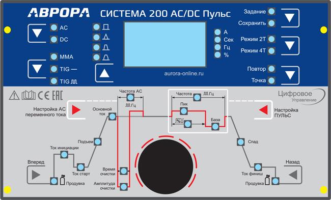 Панель управления АВРОРА Система 200 AC/DC ПУЛЬС