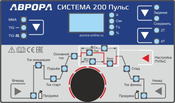 Панель управления АВРОРА Система 200 ПУЛЬС